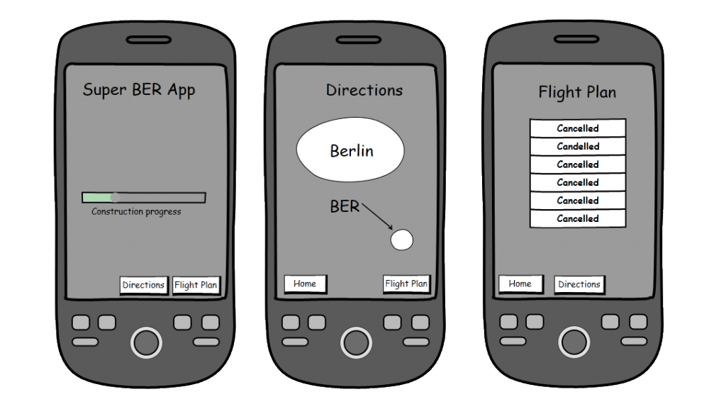 "real68ers Super BER App Mockup. Sebastian Wallroth. <a href=""https://creativecommons.org/licenses/by/3.0/de/"">CC-BY-3.0</a>"